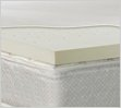 2 Inch Dunlop Latex Mattress Topper
